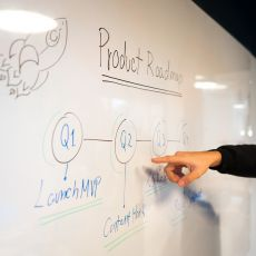 Roadmap erstellen